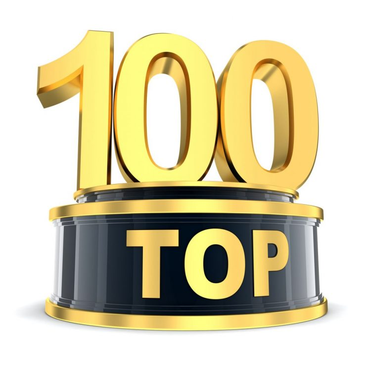 Top 100 - Talentschmiede DFL